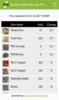 South Indian Scrap Prices